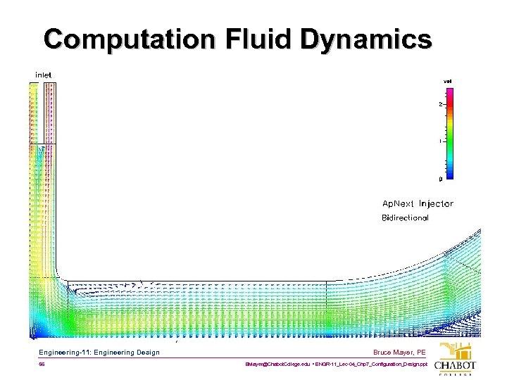 Computation Fluid Dynamics Engineering-11: Engineering Design 56 Bruce Mayer, PE BMayer@Chabot. College. edu •