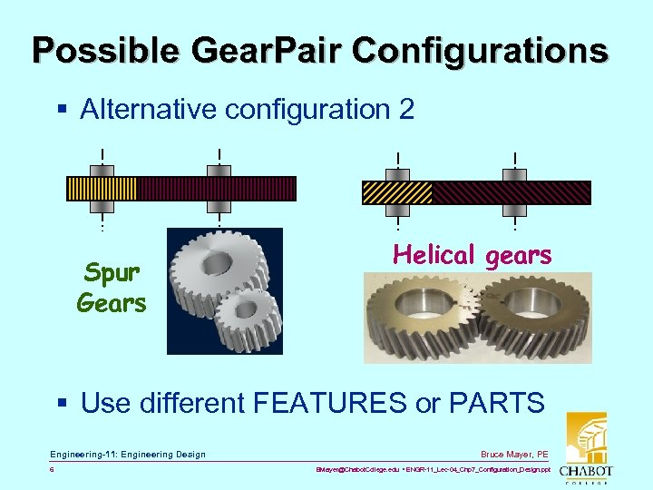 Possible Gear. Pair Configurations § Alternative configuration 2 Spur Gears Helical gears § Use