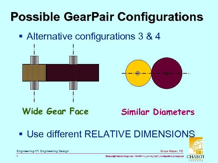 Possible Gear. Pair Configurations § Alternative configurations 3 & 4 Wide Gear Face Similar