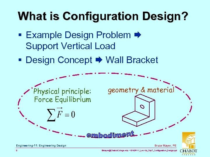 What is Configuration Design? § Example Design Problem Support Vertical Load § Design Concept