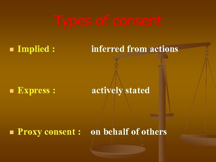 Types of consent n Implied : inferred from actions n Express : actively stated