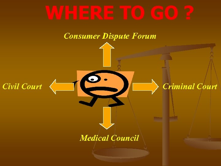 WHERE TO GO ? Consumer Dispute Forum Civil Court Criminal Court Medical Council