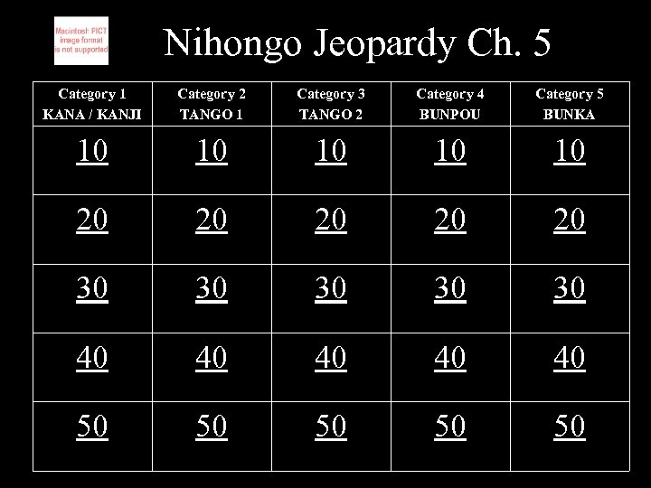 Nihongo Jeopardy Ch. 5 Category 1 KANA / KANJI Category 2 TANGO 1 Category