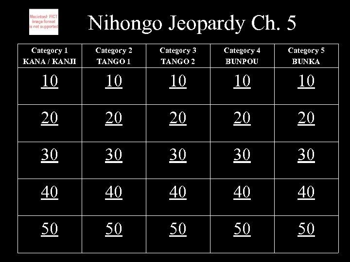 Nihongo Jeopardy Ch. 5 Category 1 KANA / KANJI Category 2 TANGO 1 Category