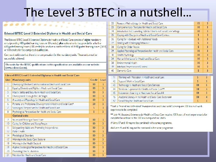 The Level 3 BTEC in a nutshell…