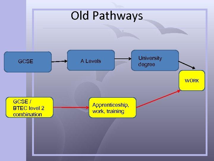 Old Pathways GCSE A Levels University degree WORK GCSE / BTEC level 2 combination