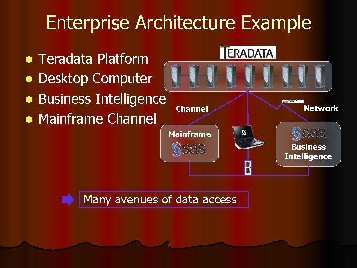 Enterprise Architecture Example Teradata Platform l Desktop Computer l Business Intelligence l Mainframe Channel
