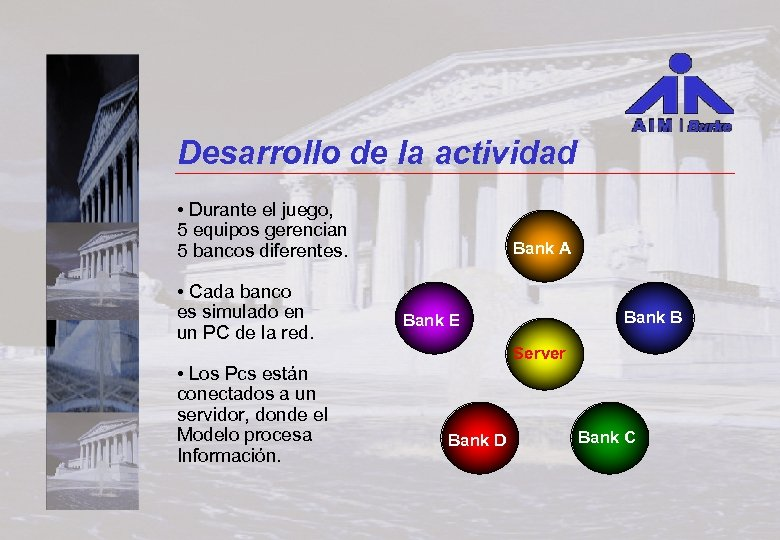 Desarrollo de la actividad • Durante el juego, 5 equipos gerencian 5 bancos diferentes.