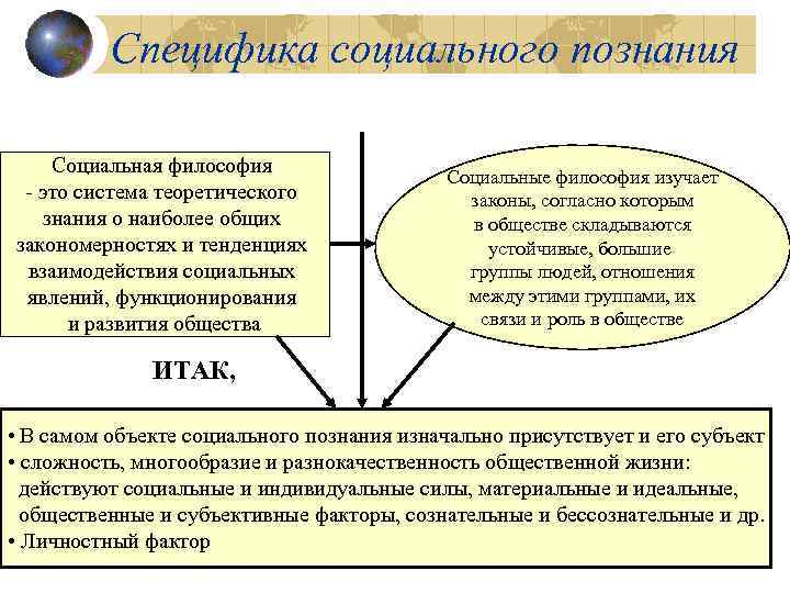 Специфика социального познания Социальная философия - это система теоретического знания о наиболее общих закономерностях