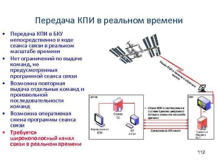 Передача КПИ в реальном времени • Передача КПИ в БКУ непосредственно в ходе сеанса