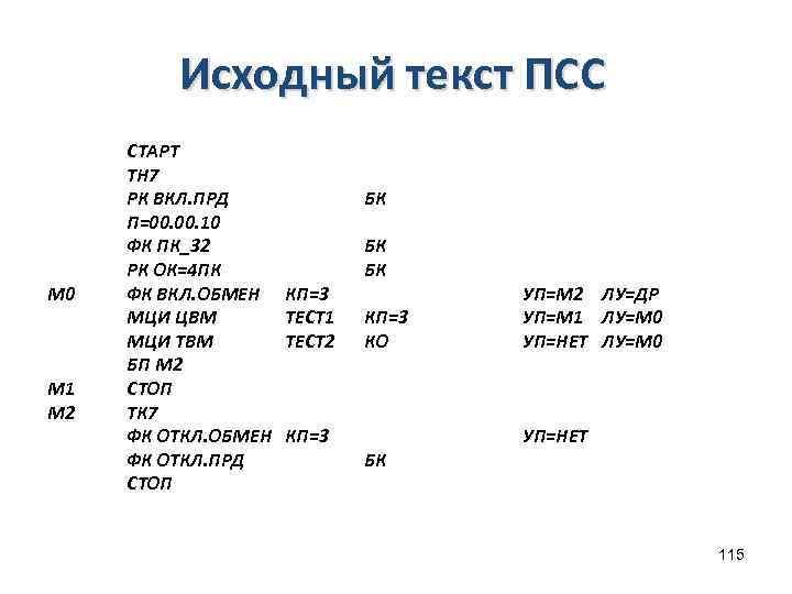 Исходный текст ПСС М 0 М 1 М 2 СТАРТ ТН 7 РК ВКЛ.