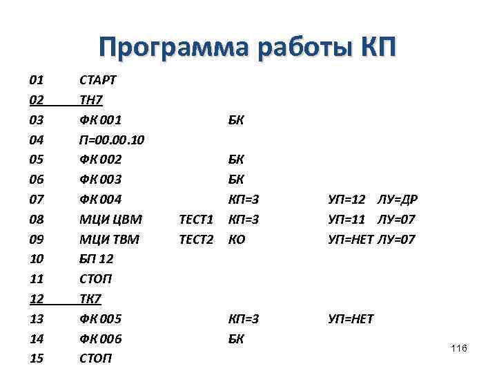 Программа работы КП 01 02 03 04 05 06 07 08 09 10 11