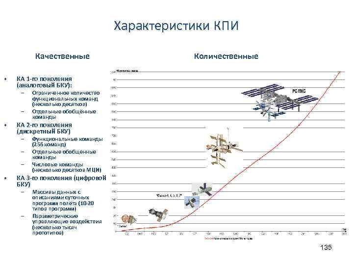 Характеристики КПИ Качественные • КА 1 го поколения (аналоговый БКУ): – – • Ограниченное