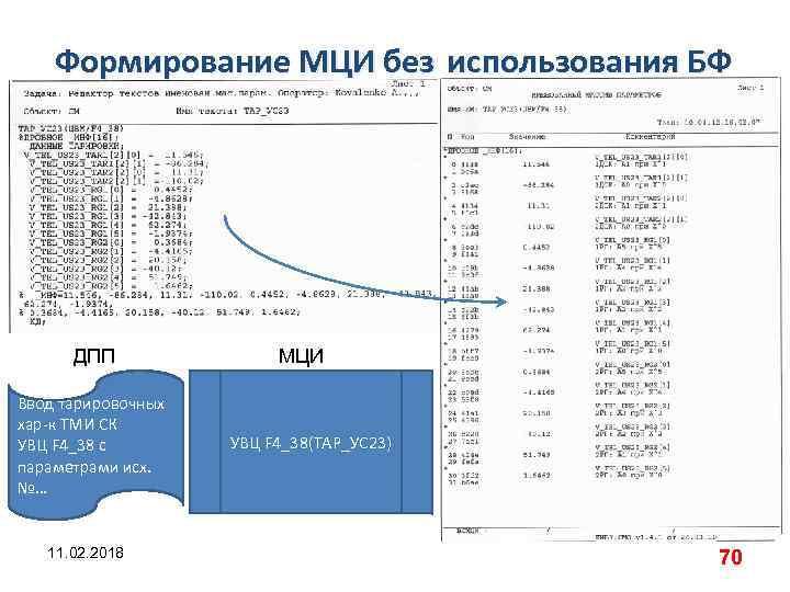 Формирование МЦИ без использования БФ ДПП Ввод тарировочных хар-к ТМИ СК УВЦ F 4_38