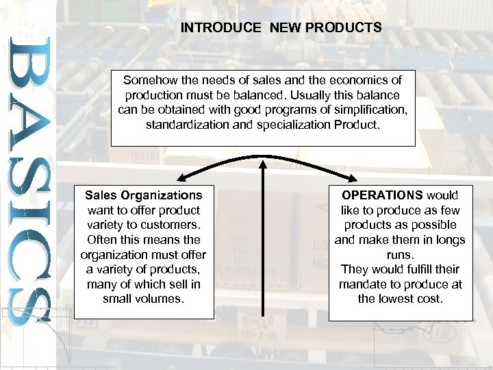 INTRODUCE NEW PRODUCTS Somehow the needs of sales and the economics of production must