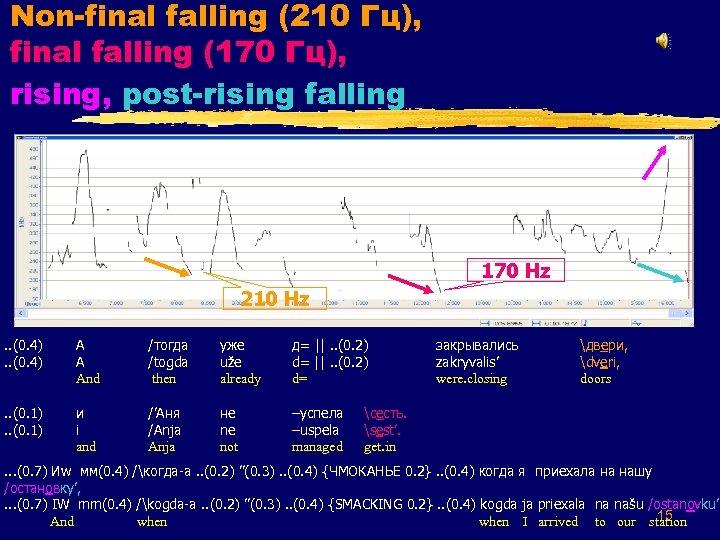 Non-final falling (210 Гц), final falling (170 Гц), rising, post-rising falling Z 54: 4