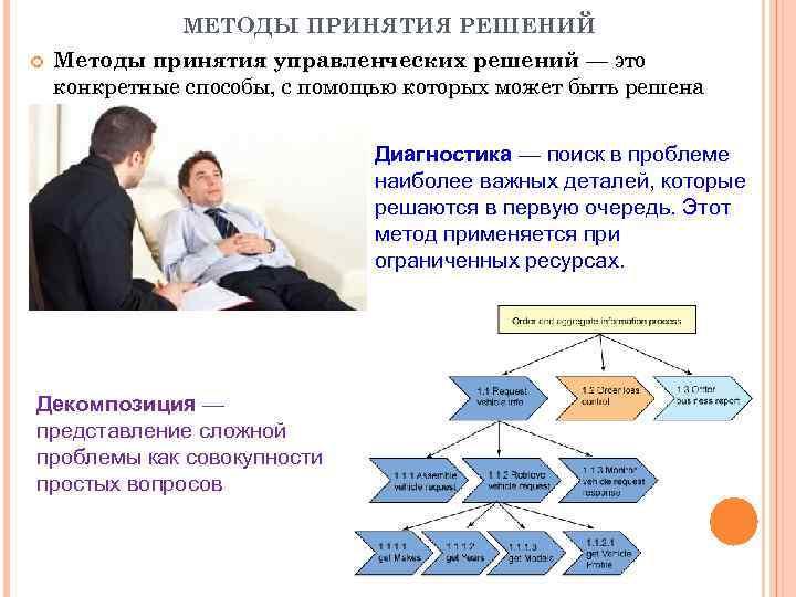 МЕТОДЫ ПРИНЯТИЯ РЕШЕНИЙ Методы принятия управленческих решений — это конкретные способы, с помощью которых