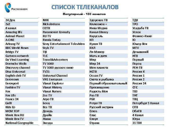 СПИСОК ТЕЛЕКАНАЛОВ Популярный - 108 каналов 24 Док 2 х2 8 канал Amazing life
