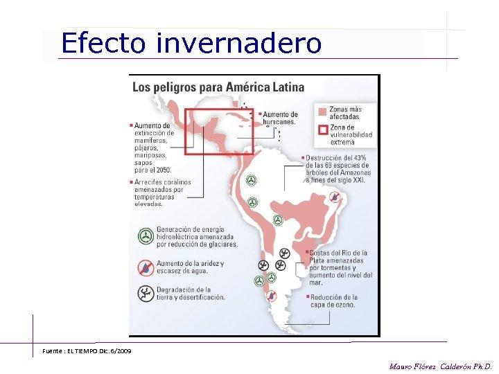 Efecto invernadero Fuente : EL TIEMPO Dic. 6/2009 Mauro Flórez Calderón Ph. D.