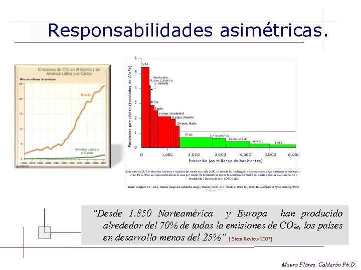 """Responsabilidades asimétricas. """"Desde 1. 850 Norteamérica y Europa han producido alrededor del 70% de"""