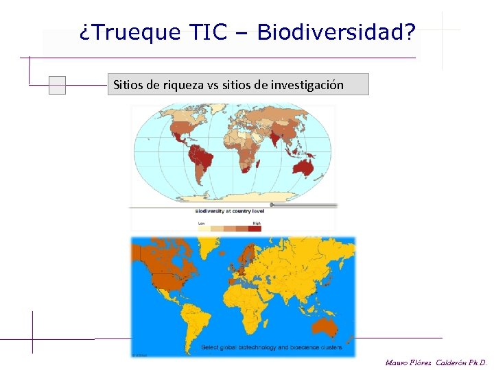 ¿Trueque TIC – Biodiversidad? Sitios de riqueza vs sitios de investigación Mauro Flórez Calderón