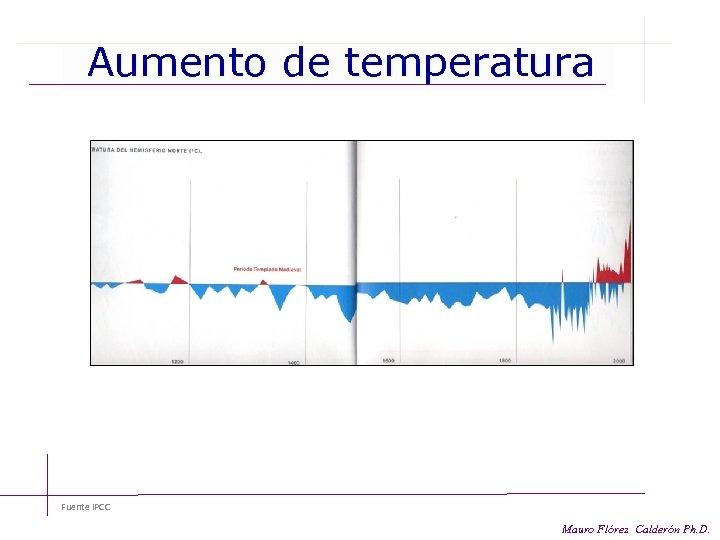 Aumento de temperatura Fuente IPCC Mauro Flórez Calderón Ph. D.