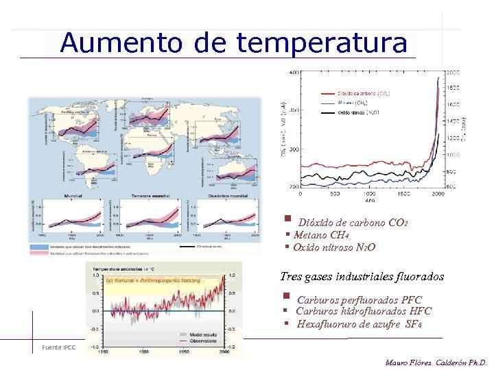 Aumento de temperatura § Dióxido de carbono CO 2 § Metano CH 4 §