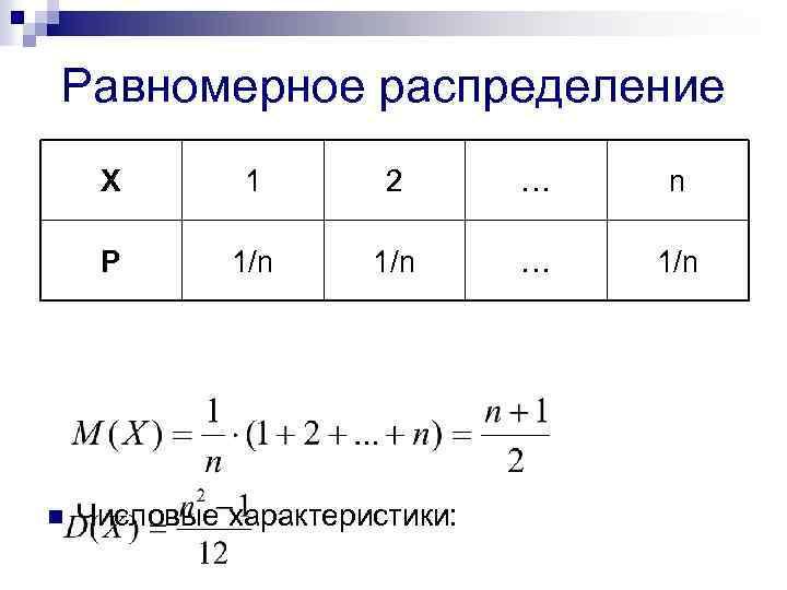 Равномерное распределение Х 2 … n Р n 1 1/n … 1/n Числовые характеристики: