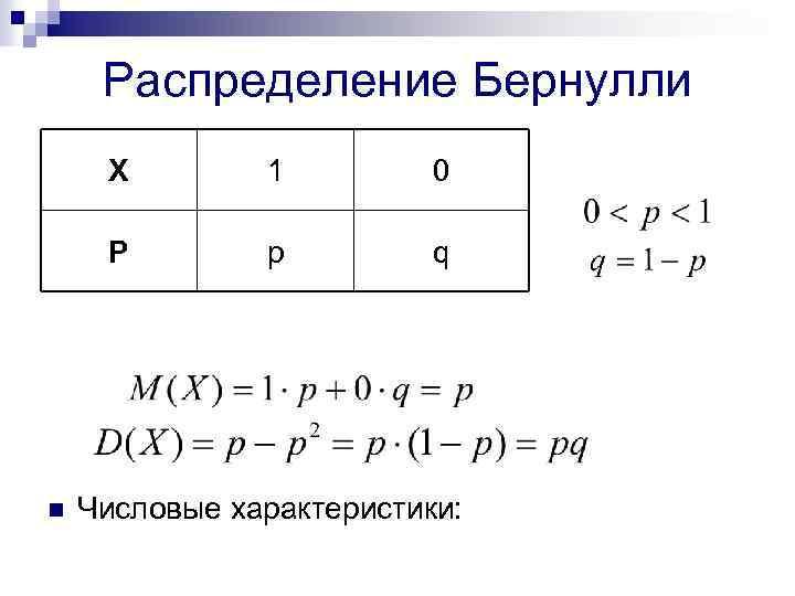 Распределение Бернулли Х 0 Р n 1 р q Числовые характеристики: