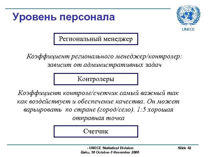 Уровень персонала Региональный менеджер Коэффициент регионального менеджер/контролер: зависит от административных задач Контролеры Коэффициент контроле/счетчик