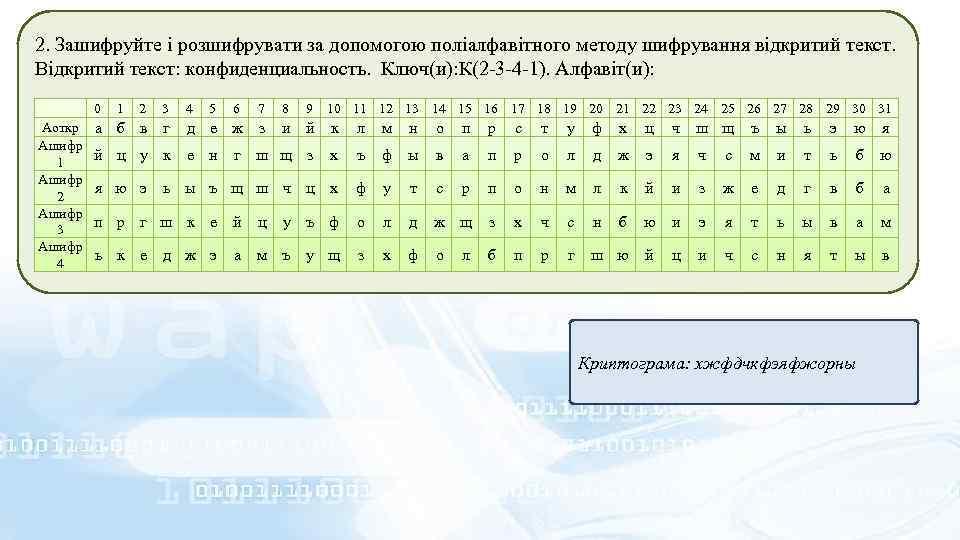 2. Зашифруйте і розшифрувати за допомогою поліалфавітного методу шифрування відкритий текст. Відкритий текст: конфиденциальность.