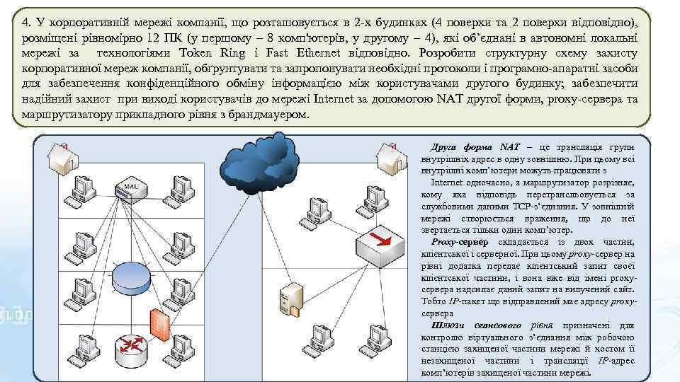 4. У корпоративній мережі компанії, що розташовується в 2 -х будинках (4 поверхи та
