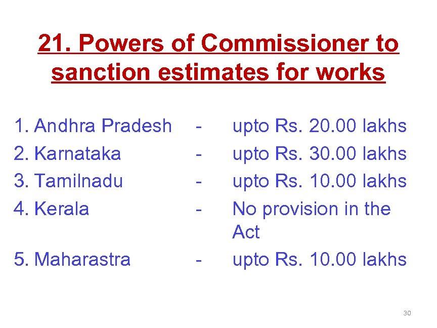 21. Powers of Commissioner to sanction estimates for works 1. Andhra Pradesh 2. Karnataka