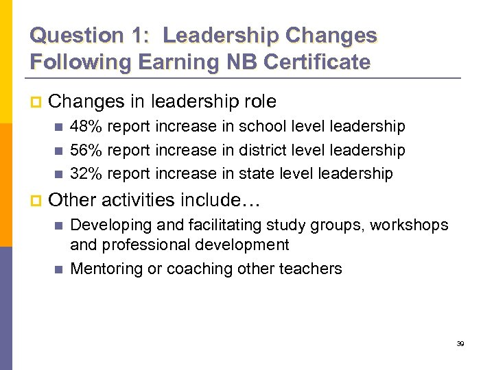 Question 1: Leadership Changes Following Earning NB Certificate p Changes in leadership role n