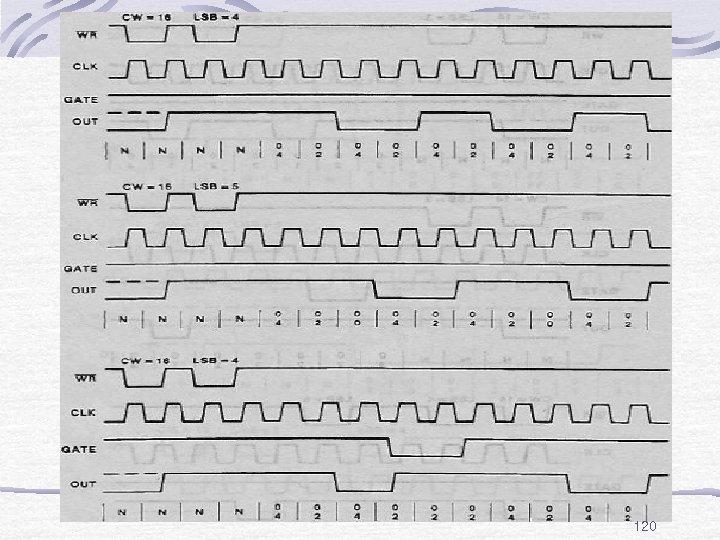 Fig. mode 3 120