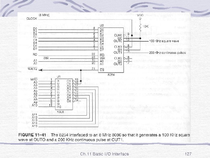 Fig. 11 -41 Ch. 11 Basic I/O Interface 127