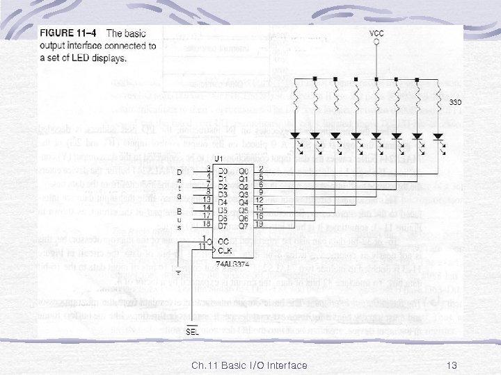Fig. 11 -4 Ch. 11 Basic I/O Interface 13