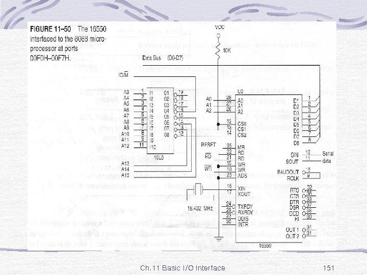 Fig. 11 -50 Ch. 11 Basic I/O Interface 151