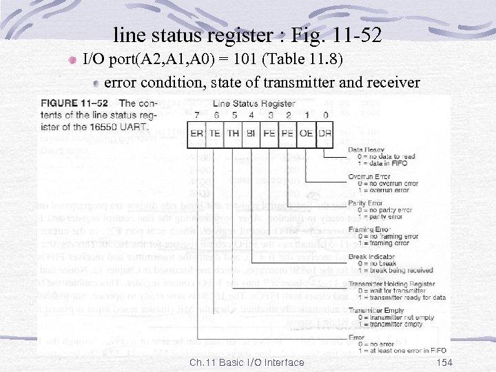line status register : Fig. 11 -52 I/O port(A 2, A 1, A 0)