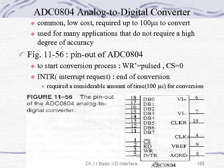 ADC 0804 Analog-to-Digital Converter common, low cost, required up to 100µs to convert used