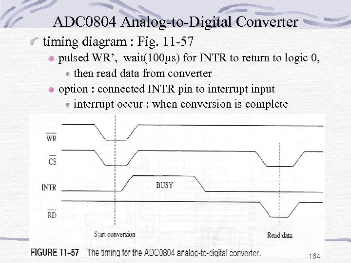 ADC 0804 Analog-to-Digital Converter timing diagram : Fig. 11 -57 pulsed WR', wait(100µs) for