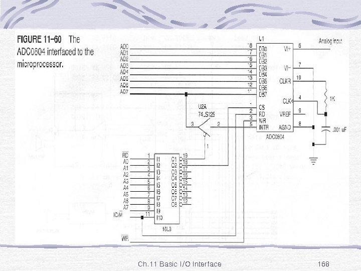 Fig. 11 -60 Ch. 11 Basic I/O Interface 168