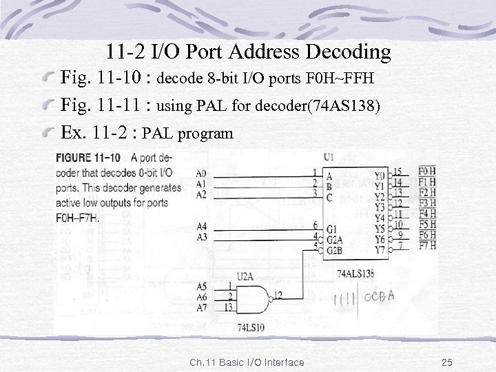 11 -2 I/O Port Address Decoding Fig. 11 -10 : decode 8 -bit I/O