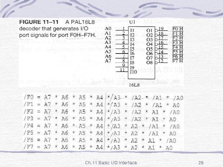 Fig. 11 -11 Ch. 11 Basic I/O Interface 26