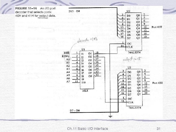 Fig. 11 -14 Ch. 11 Basic I/O Interface 31