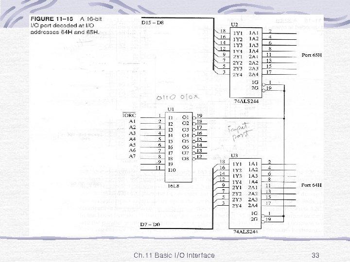 Fig. 11 -15 Ch. 11 Basic I/O Interface 33