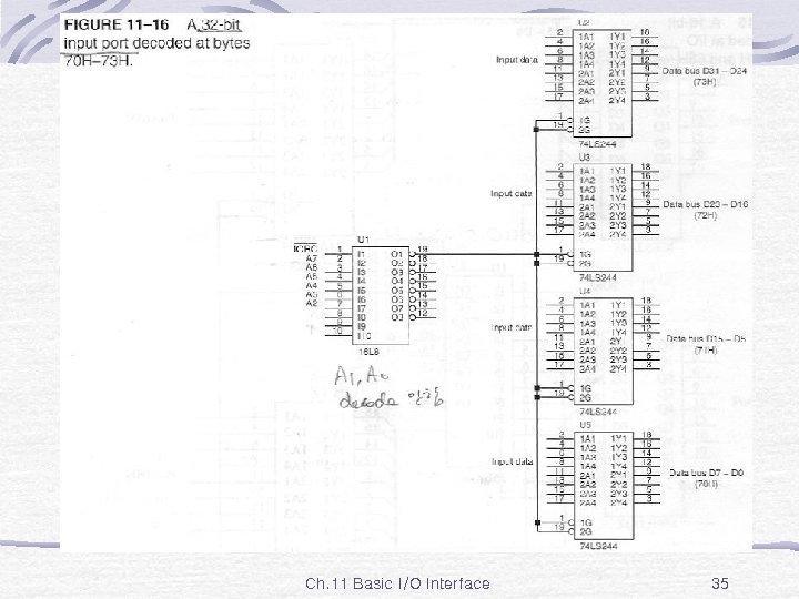 Fig. 11 -16 Ch. 11 Basic I/O Interface 35