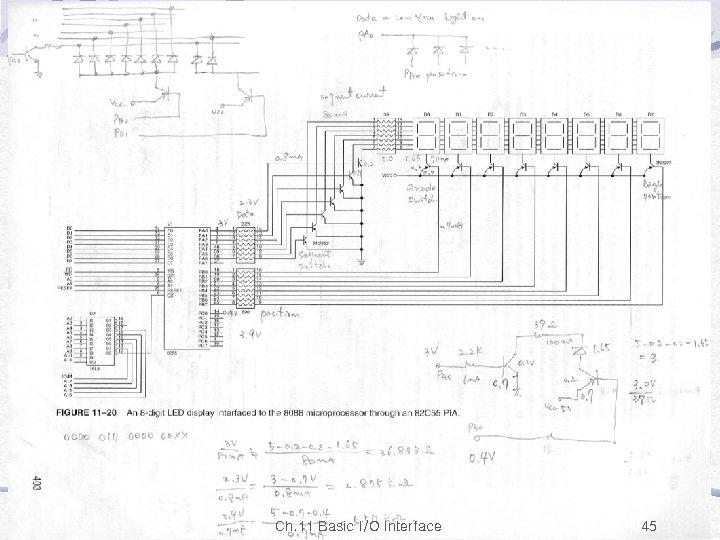 Fig. 11 -20 Ch. 11 Basic I/O Interface 45