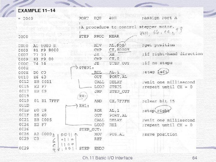 Ex. 11 -14 Ch. 11 Basic I/O Interface 64