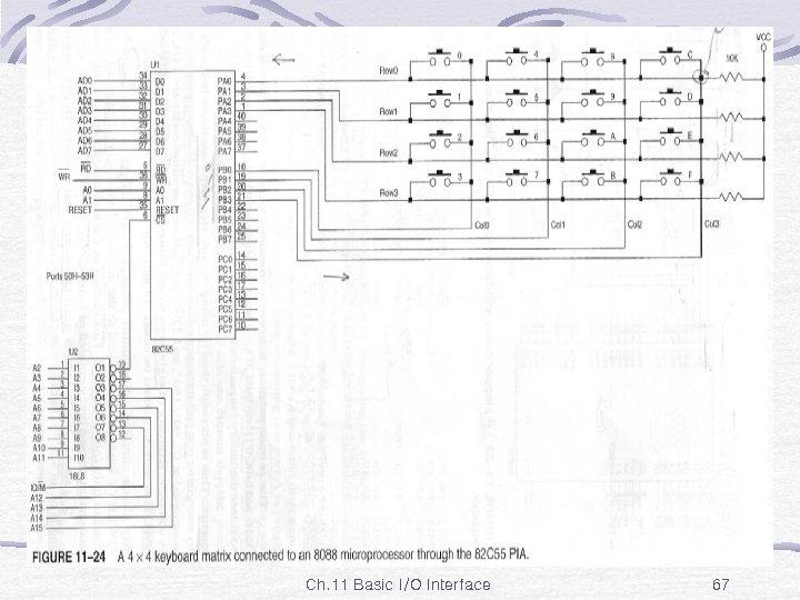 Fig. 11 -24 Ch. 11 Basic I/O Interface 67